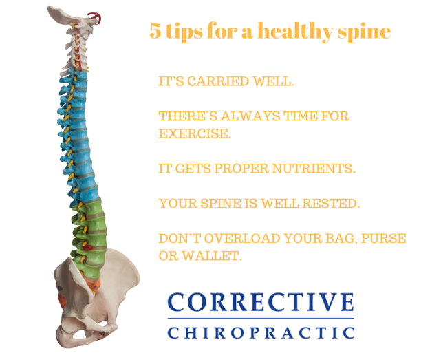 tips for a healthy spine-3.png